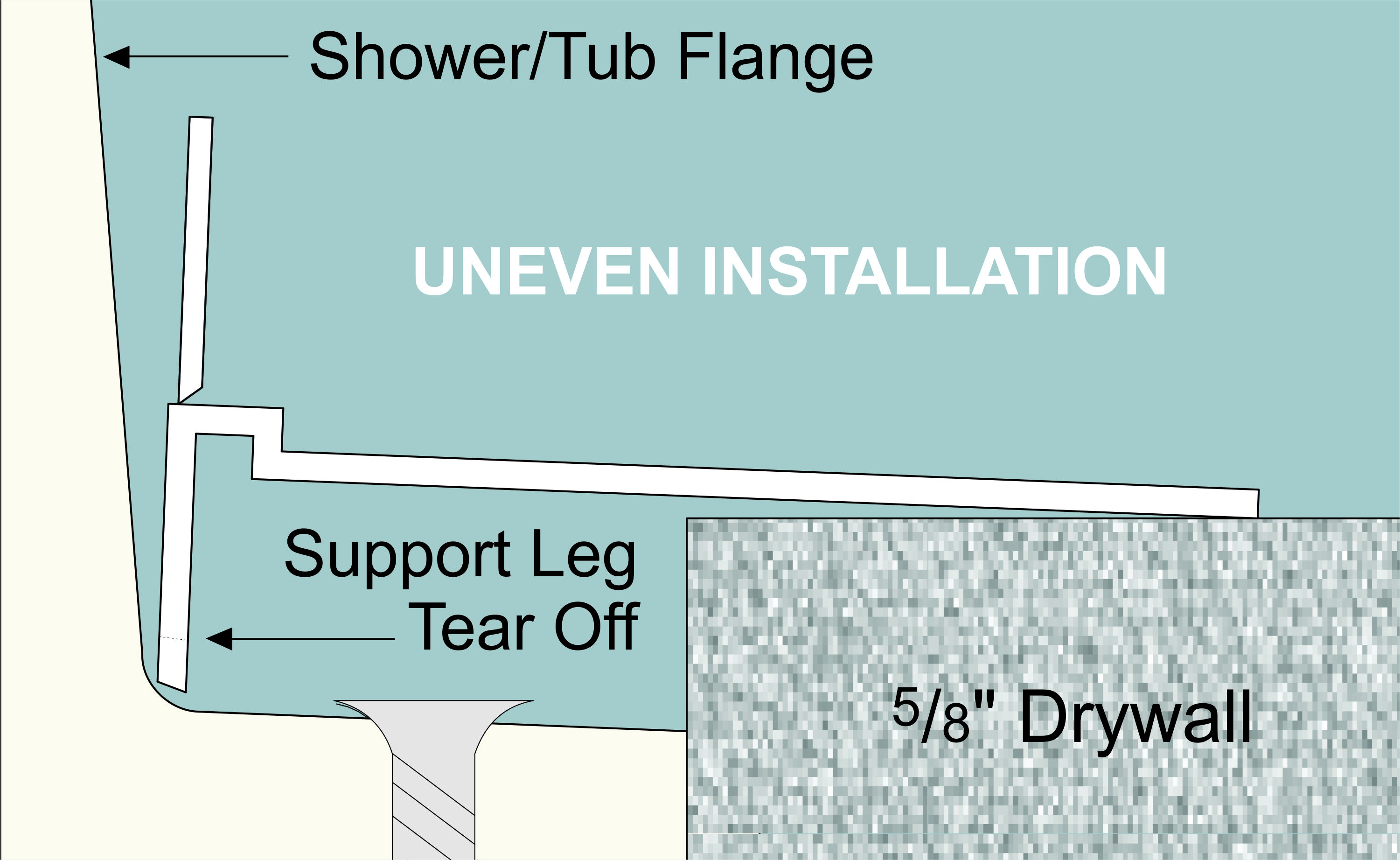 Finishing Drywall Around the Shower Flange | Trim-Tex | Drywall ...